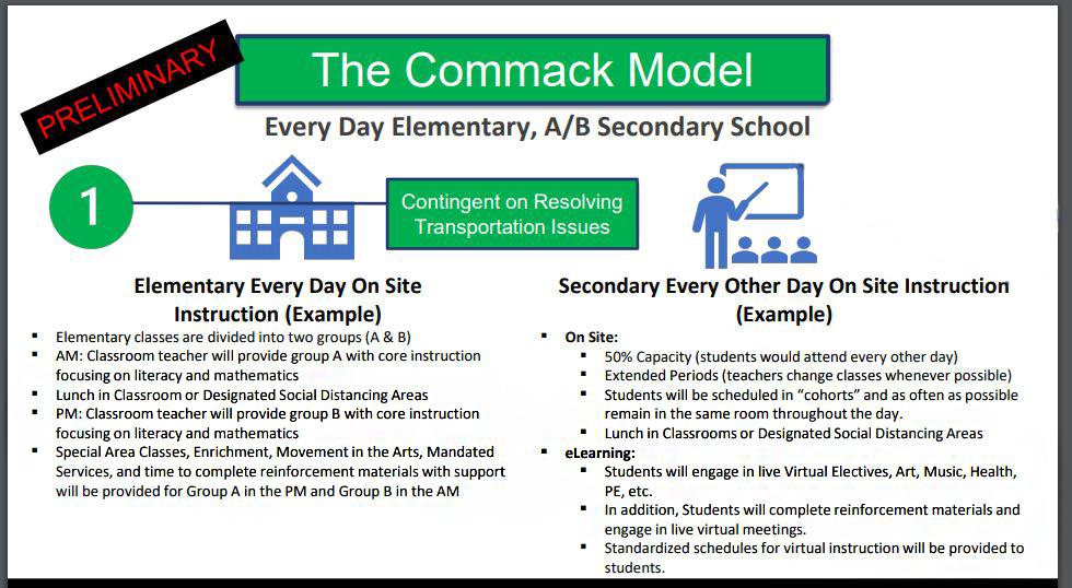 The Commack Model