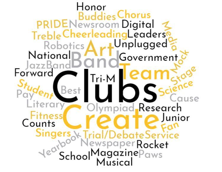 Club names