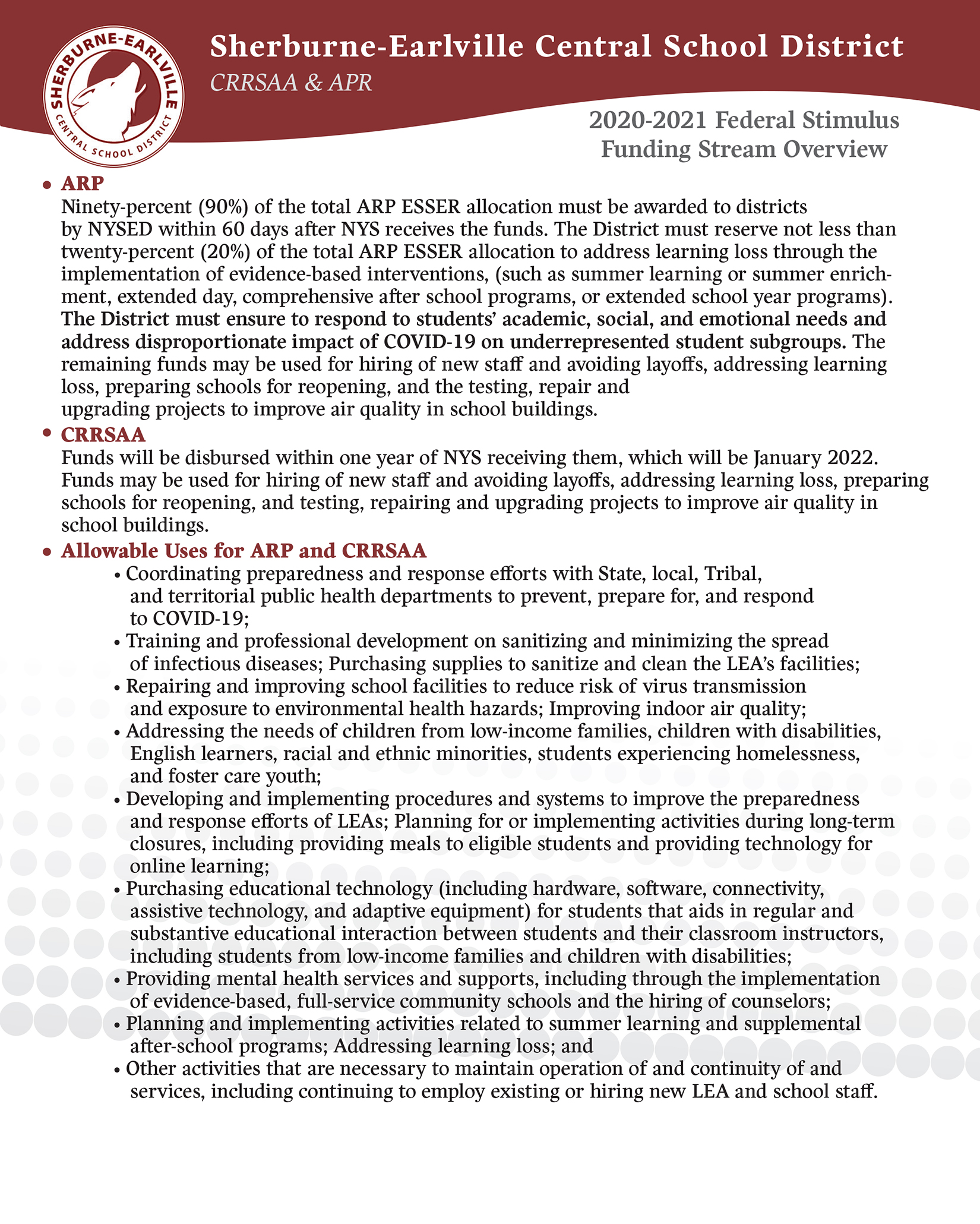 Federal Stimulus Overview Page 2