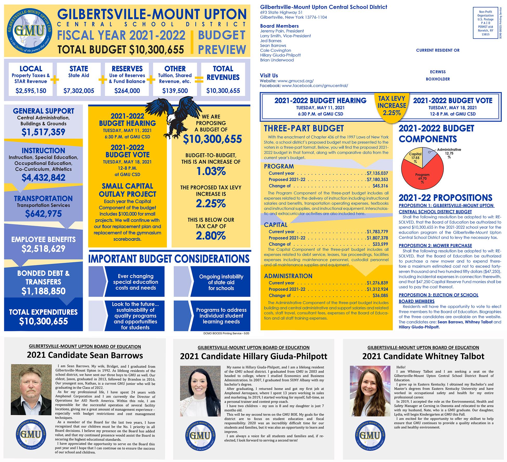 GMU 2021-2022 Proposed Budget Flyer (5/17/2021)